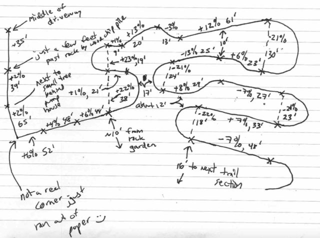 field_notes1