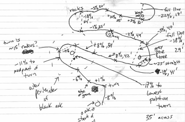 field_notes2